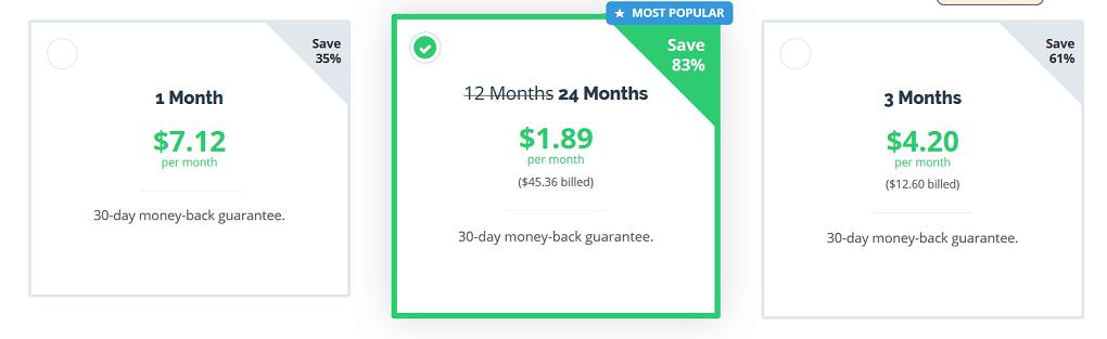 PrivateVPN hinta